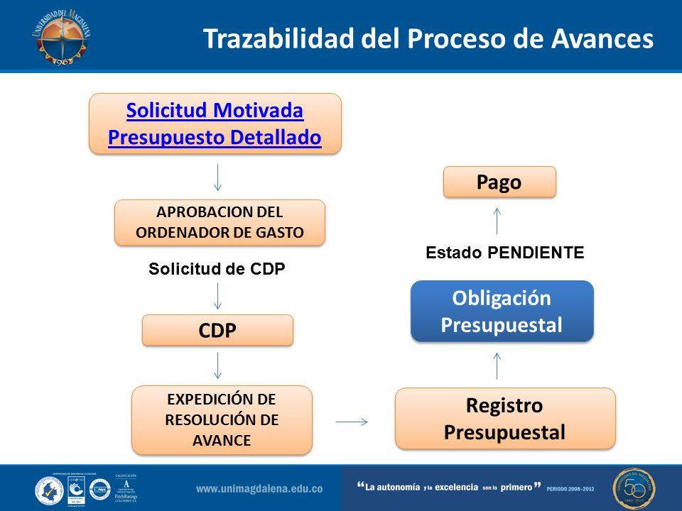 Trazabilidad del Proceso de Avances