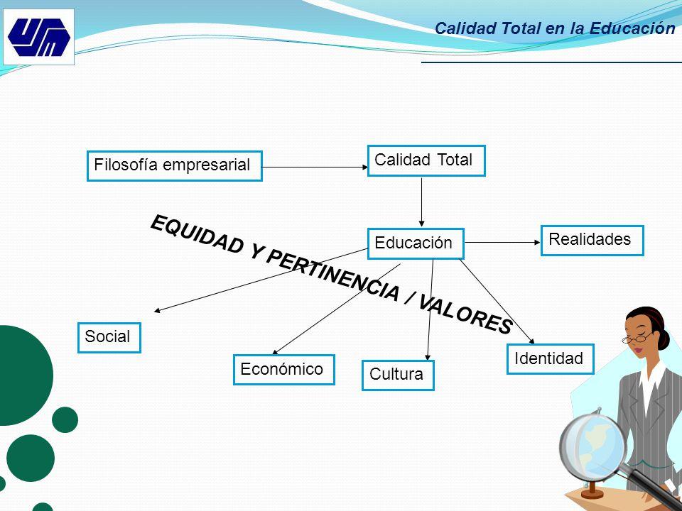 EQUIDAD Y PERTINENCIA / VALORES