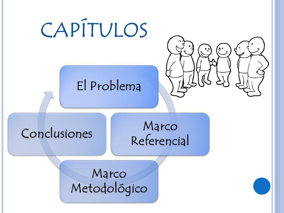CAPÍTULOS El Problema Marco Referencial Conclusiones