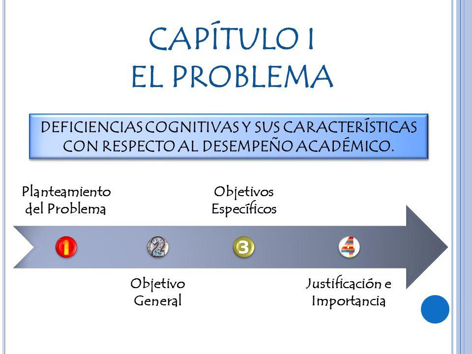 CAPÍTULO I EL PROBLEMA DEFICIENCIAS COGNITIVAS Y SUS CARACTERÍSTICAS CON RESPECTO AL DESEMPEÑO ACADÉMICO.