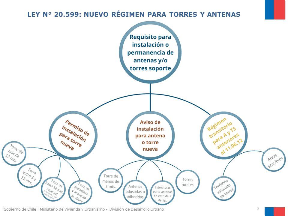LEY N° 20.599: NUEVO RÉGIMEN PARA TORRES Y ANTENAS