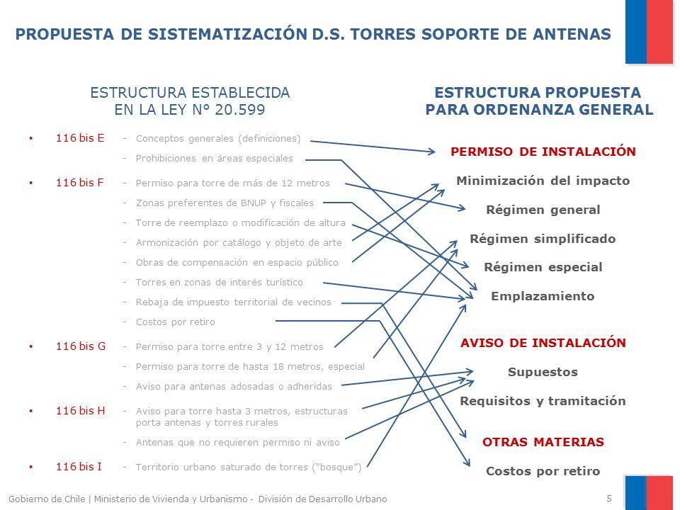 PROPUESTA DE SISTEMATIZACIÓN D.S. TORRES SOPORTE DE ANTENAS
