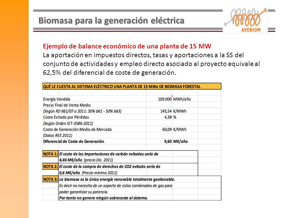 Biomasa para la generación eléctrica