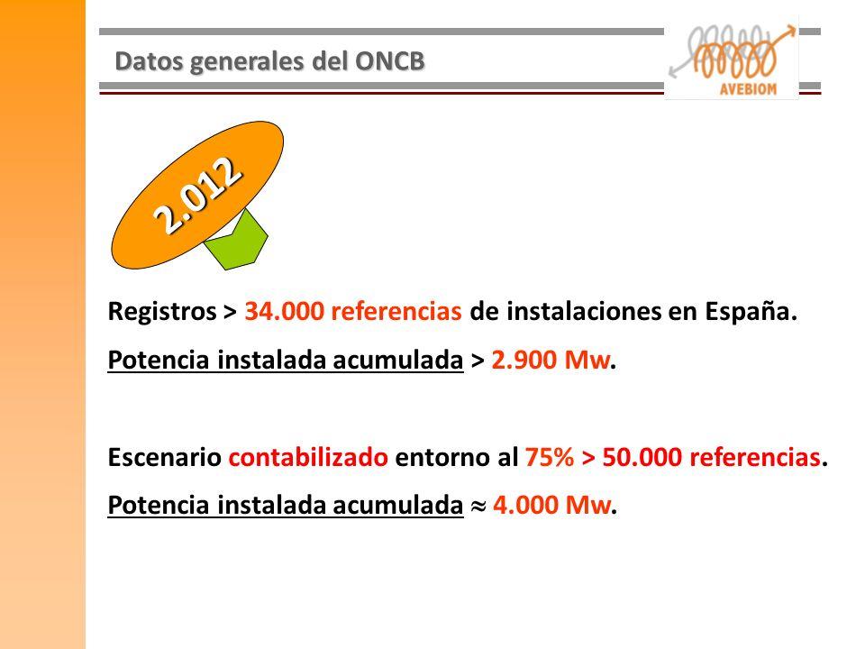 2.012 Datos generales del ONCB