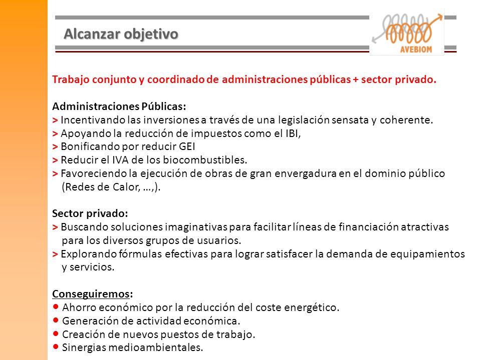 Alcanzar objetivo Trabajo conjunto y coordinado de administraciones públicas + sector privado. Administraciones Públicas: