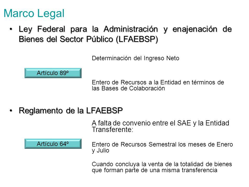 Marco Legal Ley Federal para la Administración y enajenación de Bienes del Sector Público (LFAEBSP)