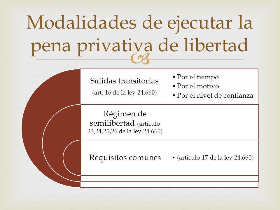 Modalidades de ejecutar la pena privativa de libertad