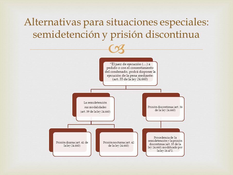 Alternativas para situaciones especiales: semidetención y prisión discontinua