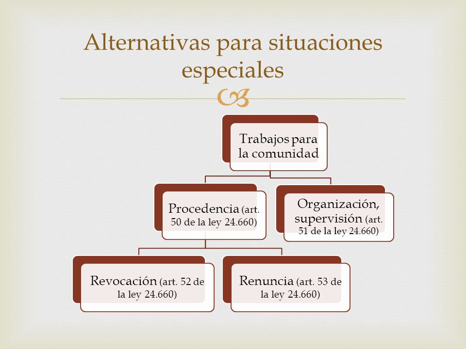 Alternativas para situaciones especiales
