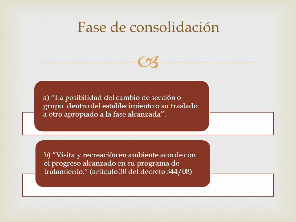 Fase de consolidación