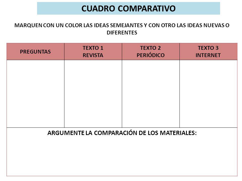 ARGUMENTE LA COMPARACIÓN DE LOS MATERIALES: