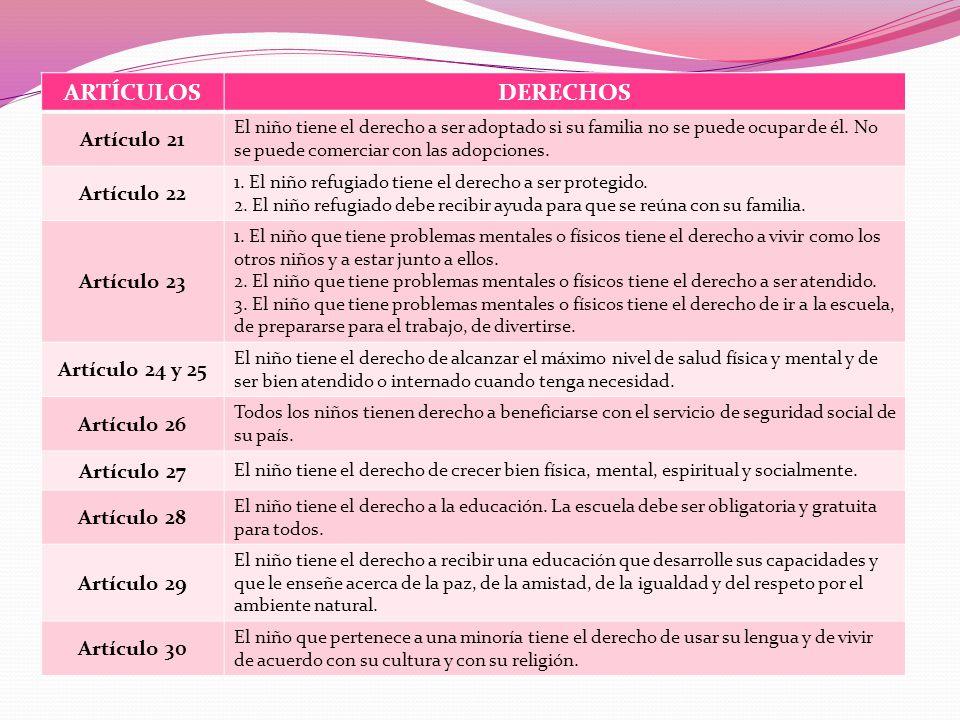ARTÍCULOS DERECHOS Artículo 21 Artículo 22 Artículo 23