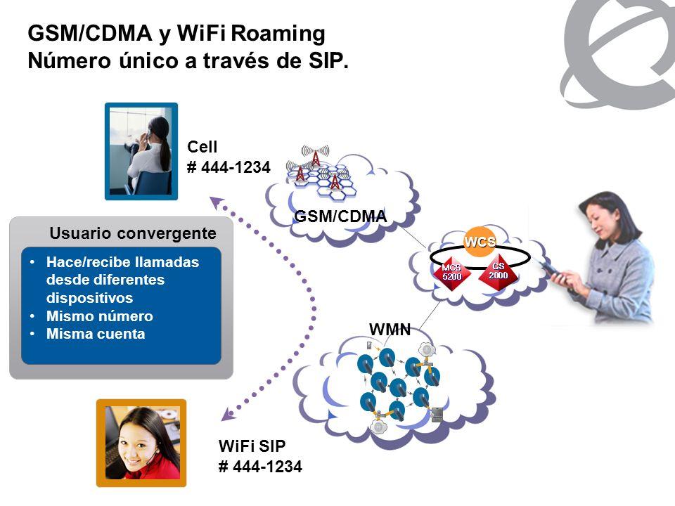 GSM/CDMA y WiFi Roaming Número único a través de SIP.