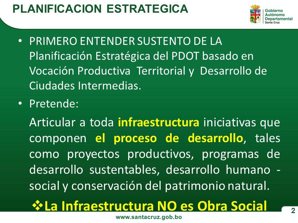 La Infraestructura NO es Obra Social
