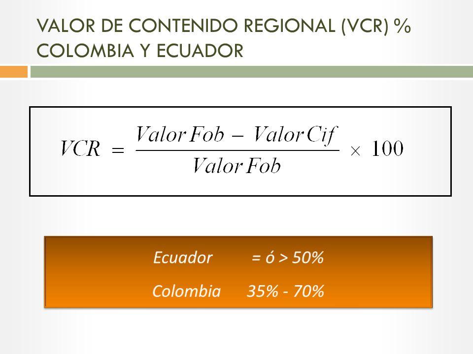 VALOR DE CONTENIDO REGIONAL (VCR) % COLOMBIA Y ECUADOR