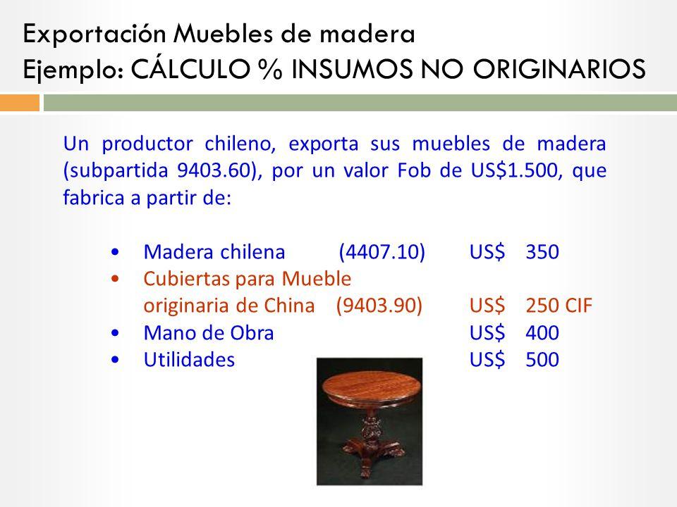 Exportación Muebles de madera Ejemplo: CÁLCULO % INSUMOS NO ORIGINARIOS