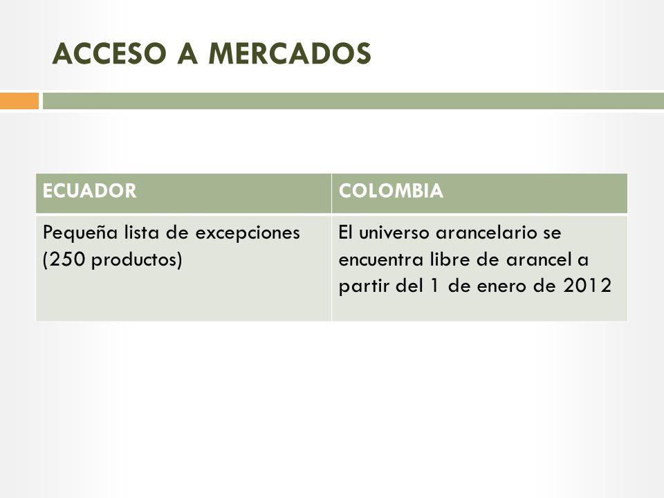 ACCESO A MERCADOS ECUADOR COLOMBIA