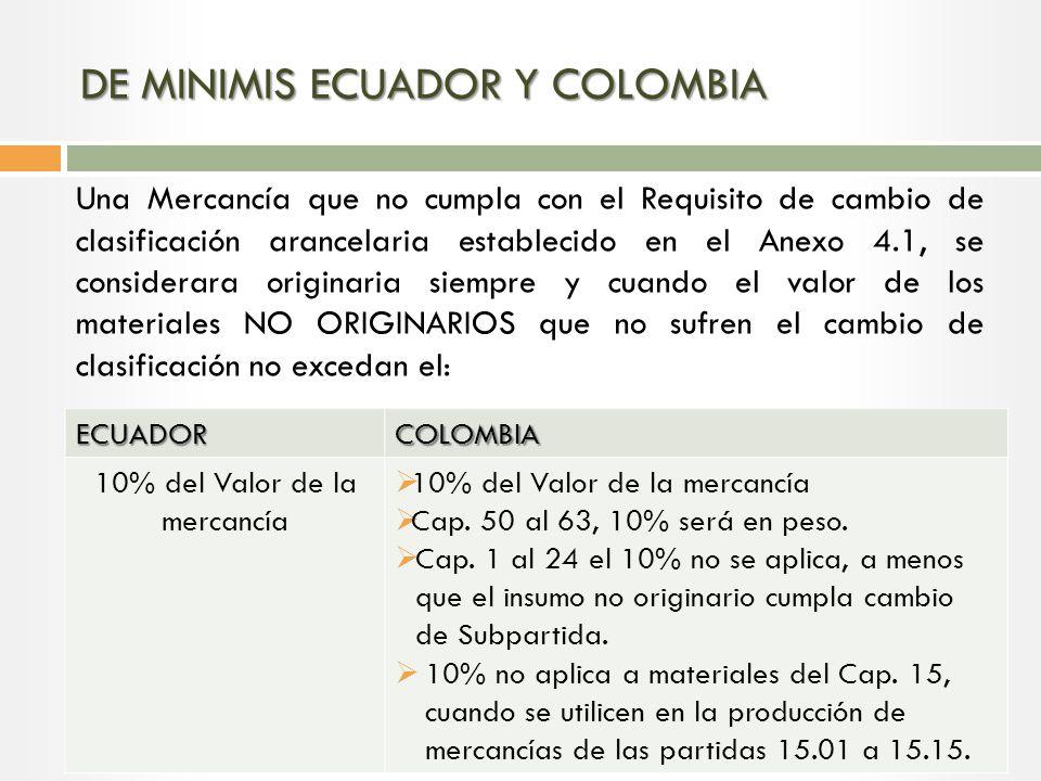 DE MINIMIS ECUADOR Y COLOMBIA