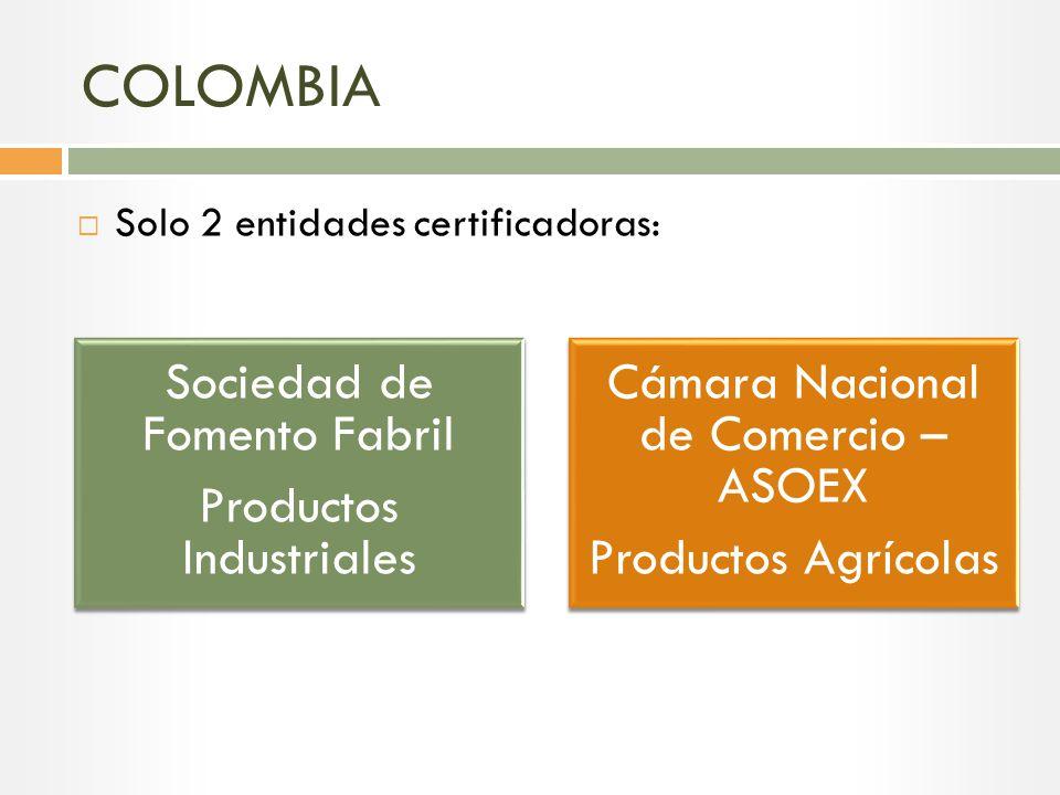 COLOMBIA Sociedad de Fomento Fabril Productos Industriales