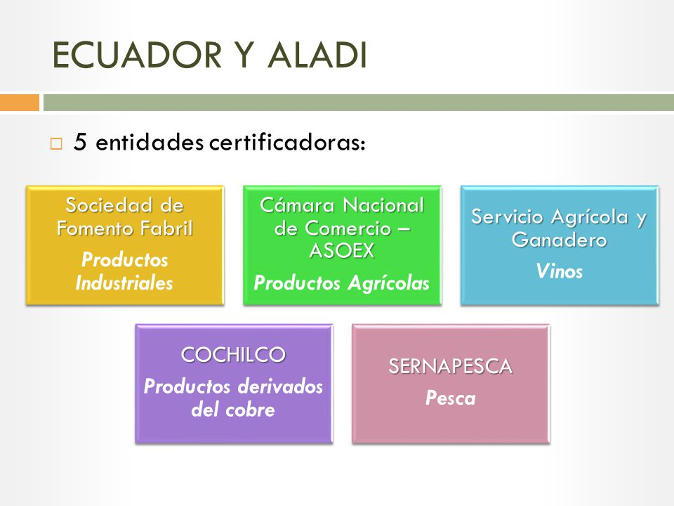 Productos Industriales Productos derivados del cobre