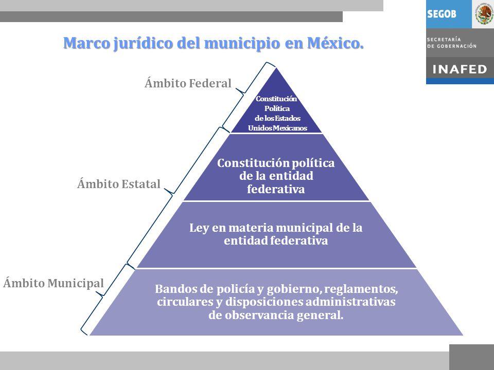 Marco jurídico del municipio en México.