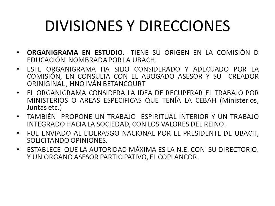 DIVISIONES Y DIRECCIONES