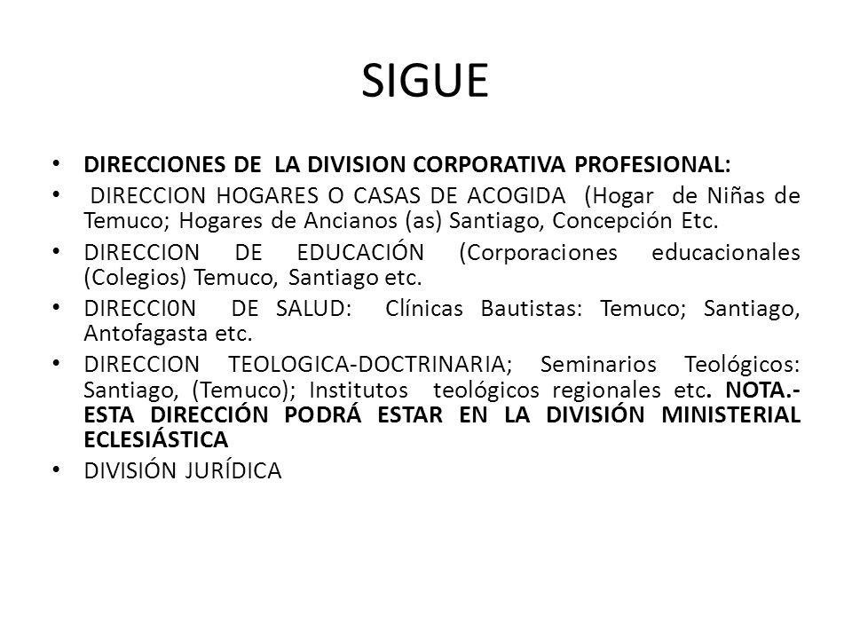 SIGUE DIRECCIONES DE LA DIVISION CORPORATIVA PROFESIONAL: