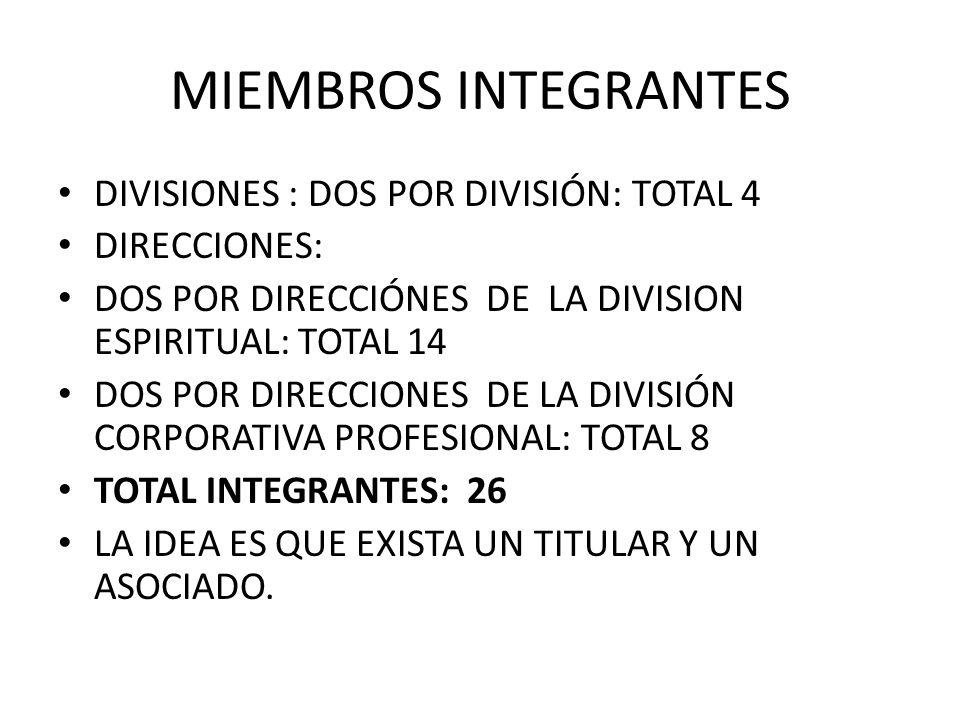 MIEMBROS INTEGRANTES DIVISIONES : DOS POR DIVISIÓN: TOTAL 4