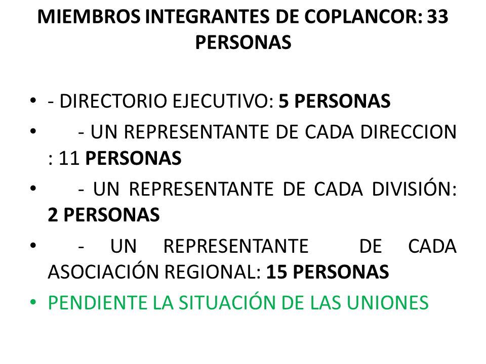 MIEMBROS INTEGRANTES DE COPLANCOR: 33 PERSONAS