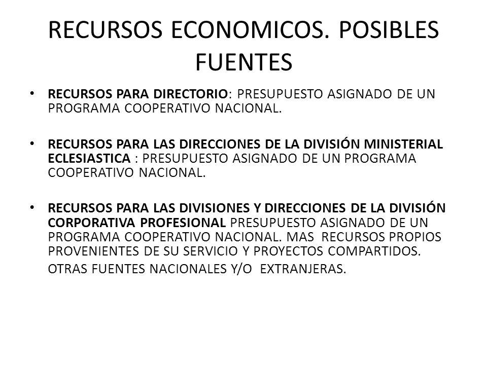 RECURSOS ECONOMICOS. POSIBLES FUENTES