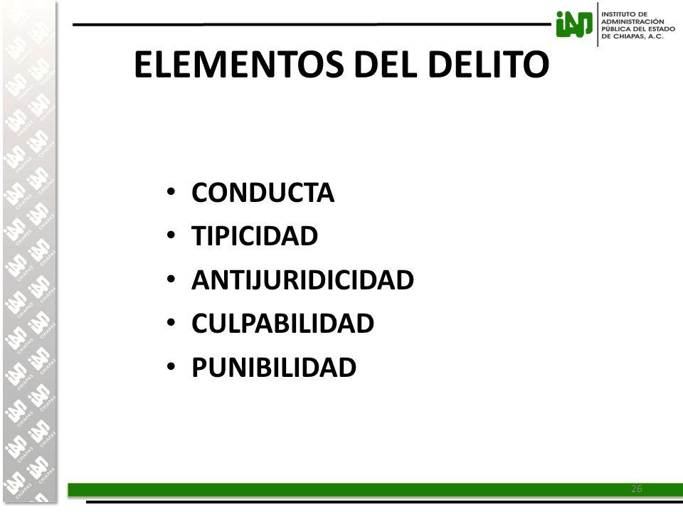 ELEMENTOS DEL DELITO CONDUCTA TIPICIDAD ANTIJURIDICIDAD CULPABILIDAD