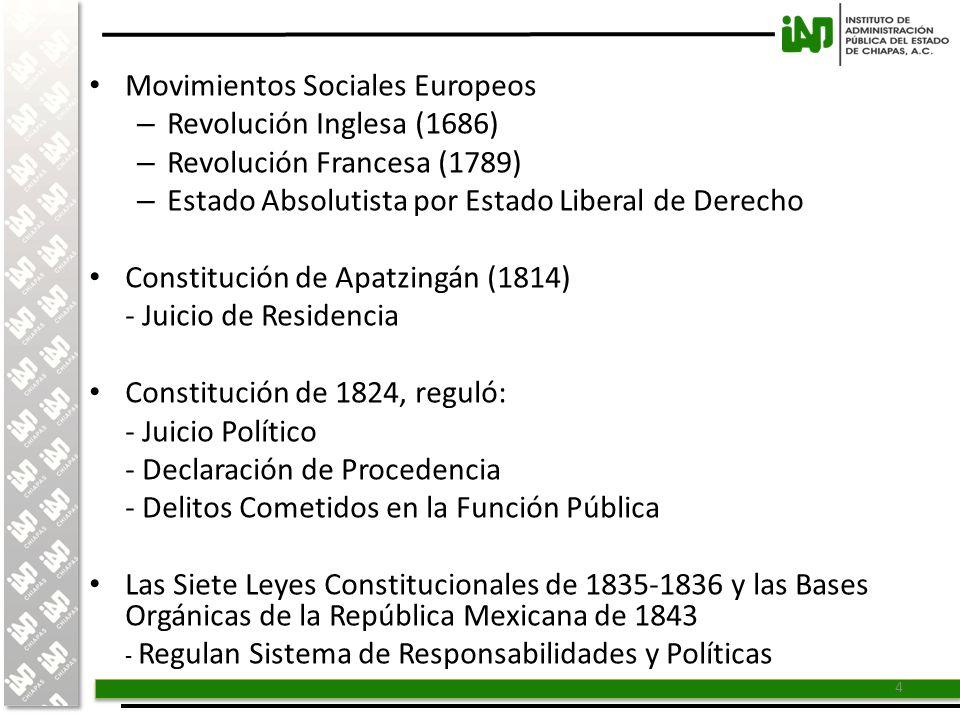 Movimientos Sociales Europeos Revolución Inglesa (1686)