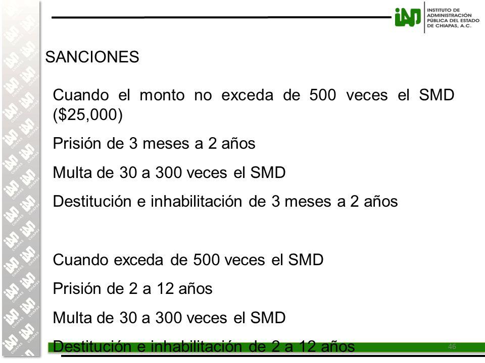 SANCIONES Cuando el monto no exceda de 500 veces el SMD ($25,000) Prisión de 3 meses a 2 años. Multa de 30 a 300 veces el SMD.