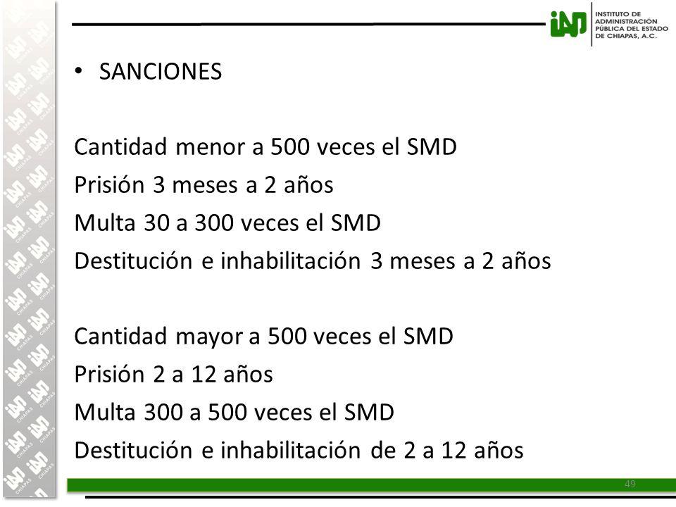 SANCIONES Cantidad menor a 500 veces el SMD. Prisión 3 meses a 2 años. Multa 30 a 300 veces el SMD.