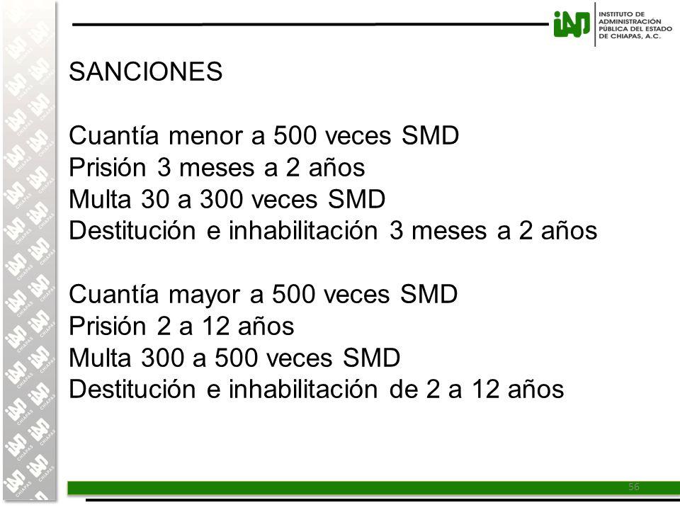 SANCIONES Cuantía menor a 500 veces SMD. Prisión 3 meses a 2 años. Multa 30 a 300 veces SMD. Destitución e inhabilitación 3 meses a 2 años.