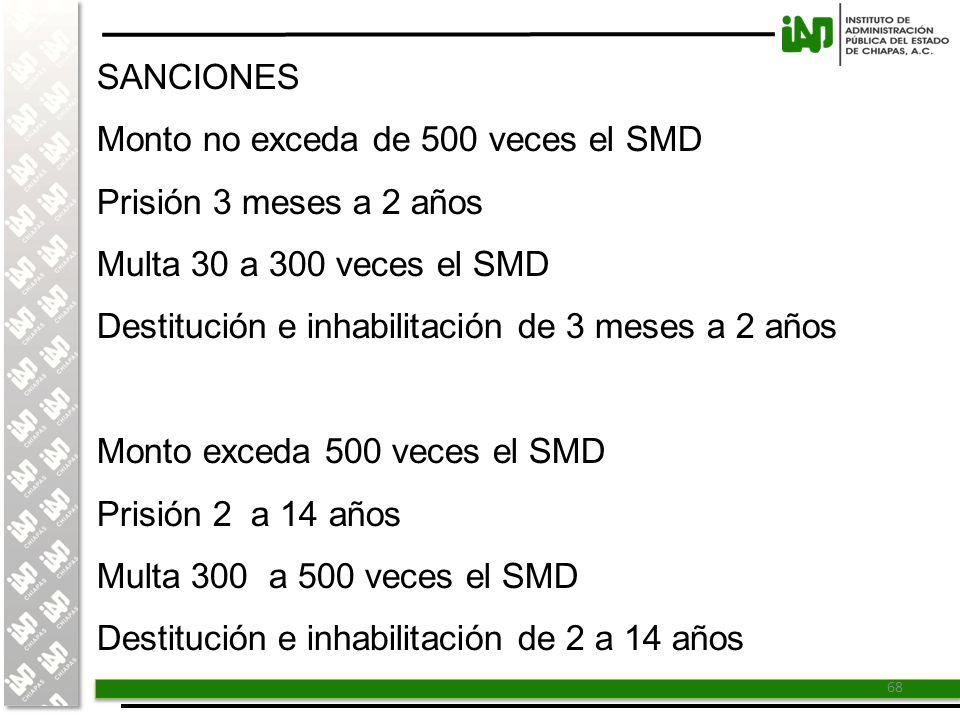 SANCIONES Monto no exceda de 500 veces el SMD. Prisión 3 meses a 2 años. Multa 30 a 300 veces el SMD.