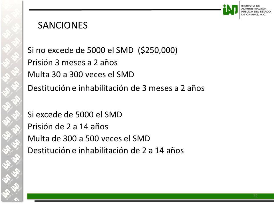 SANCIONES Si no excede de 5000 el SMD ($250,000)