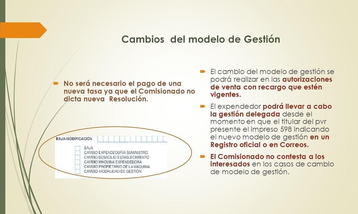Cambios del modelo de Gestión