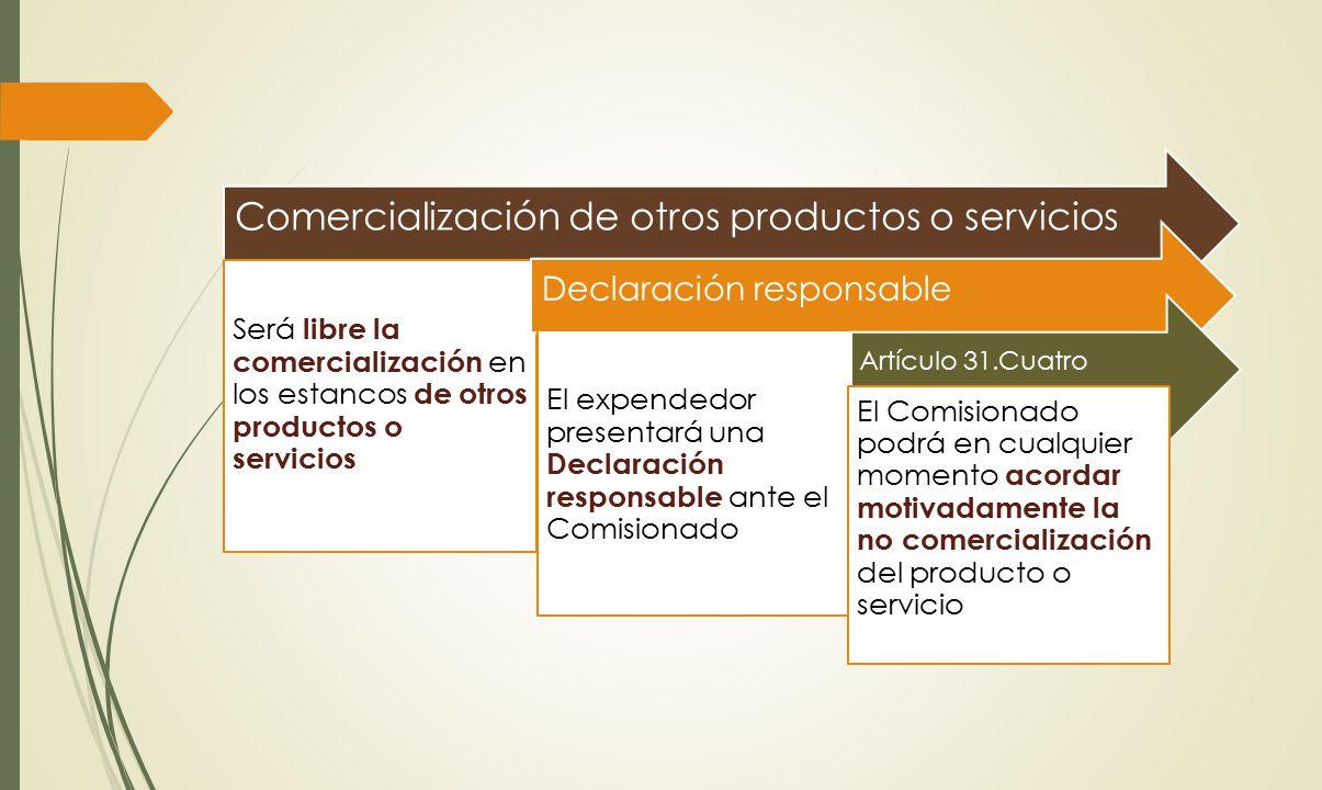 Comercialización de otros productos o servicios