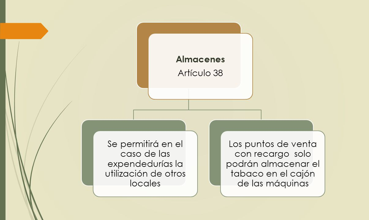 Almacenes Artículo 38. Se permitirá en el caso de las expendedurías la utilización de otros locales.