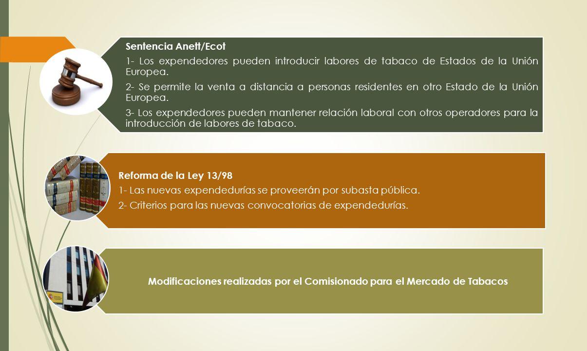 Sentencia Anett/Ecot 1- Los expendedores pueden introducir labores de tabaco de Estados de la Unión Europea.