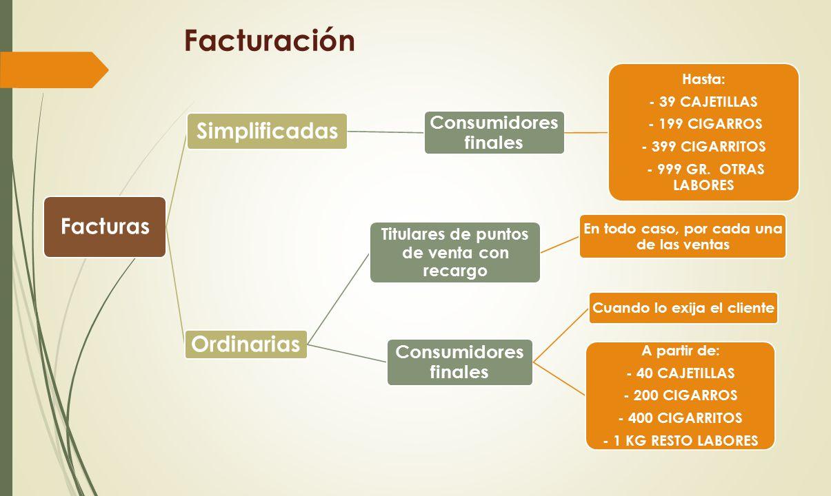 Facturación Facturas Simplificadas Ordinarias Consumidores finales