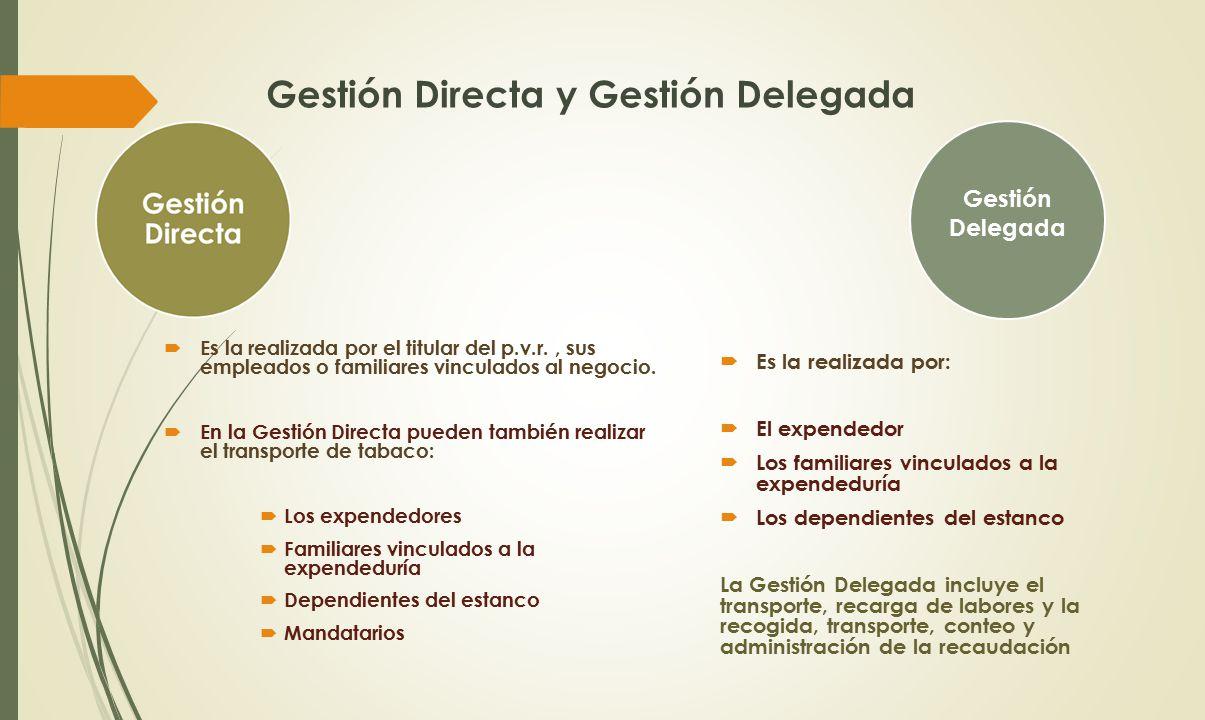 Gestión Directa y Gestión Delegada