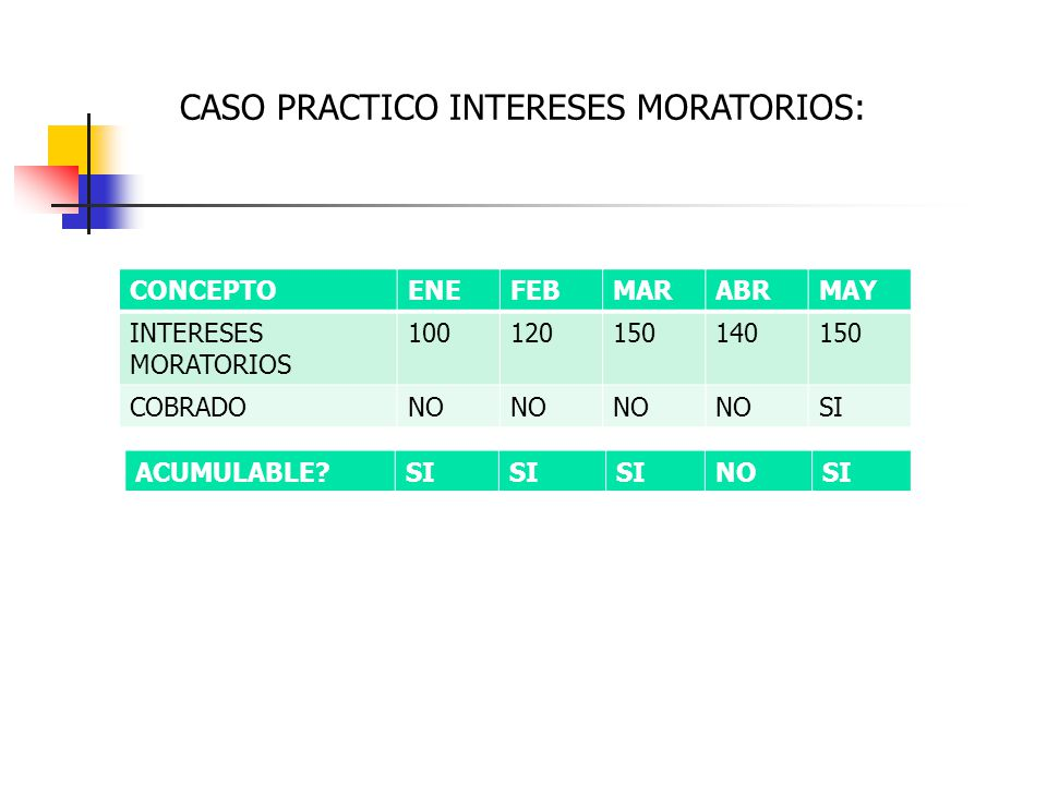 CASO PRACTICO INTERESES MORATORIOS: