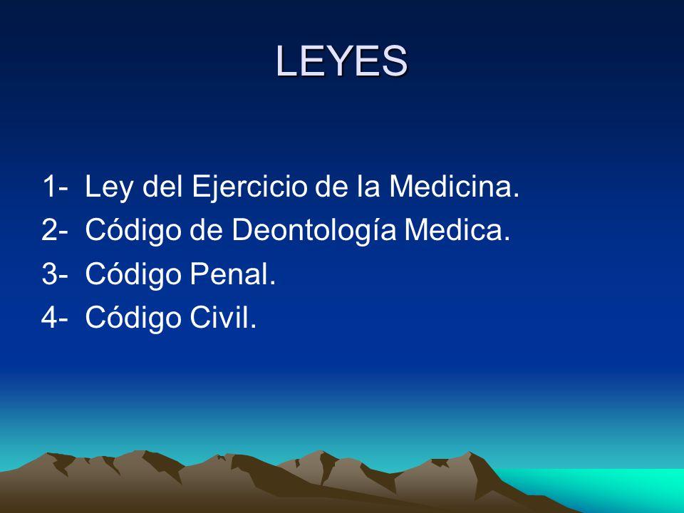 LEYES 1- Ley del Ejercicio de la Medicina.