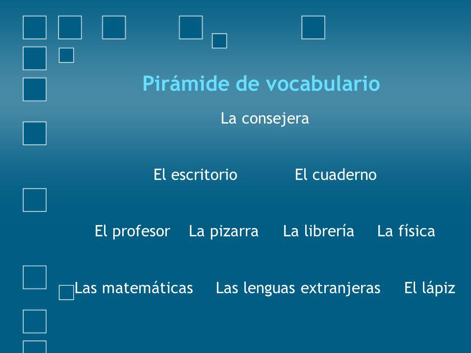 Pirámide de vocabulario