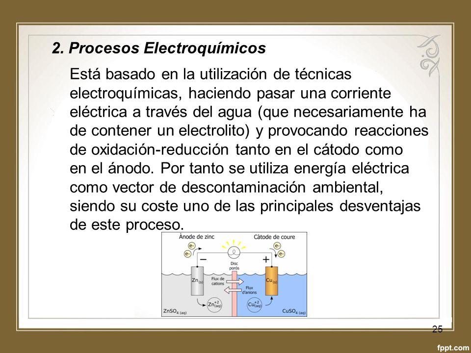 2. Procesos Electroquímicos