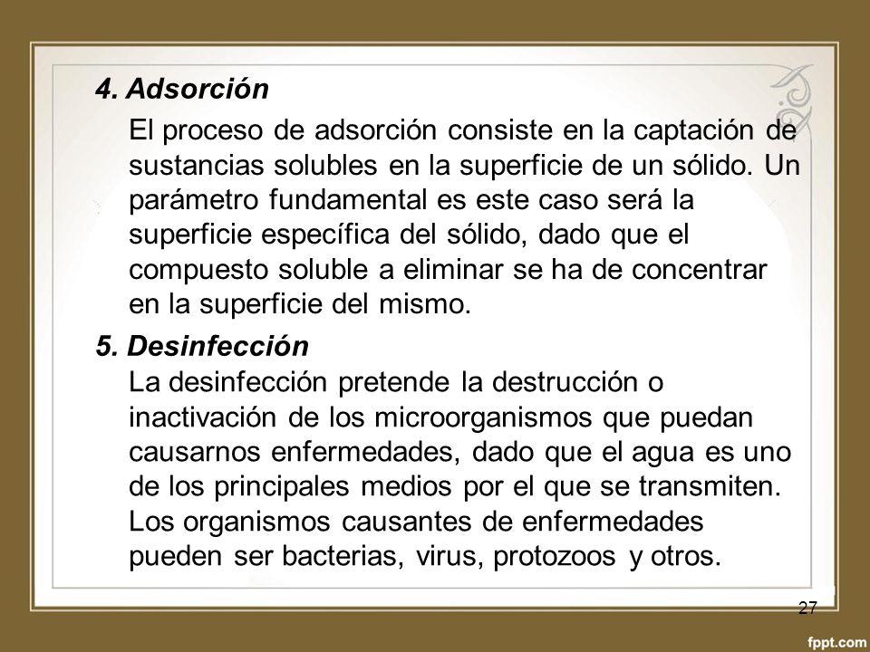 4. Adsorción