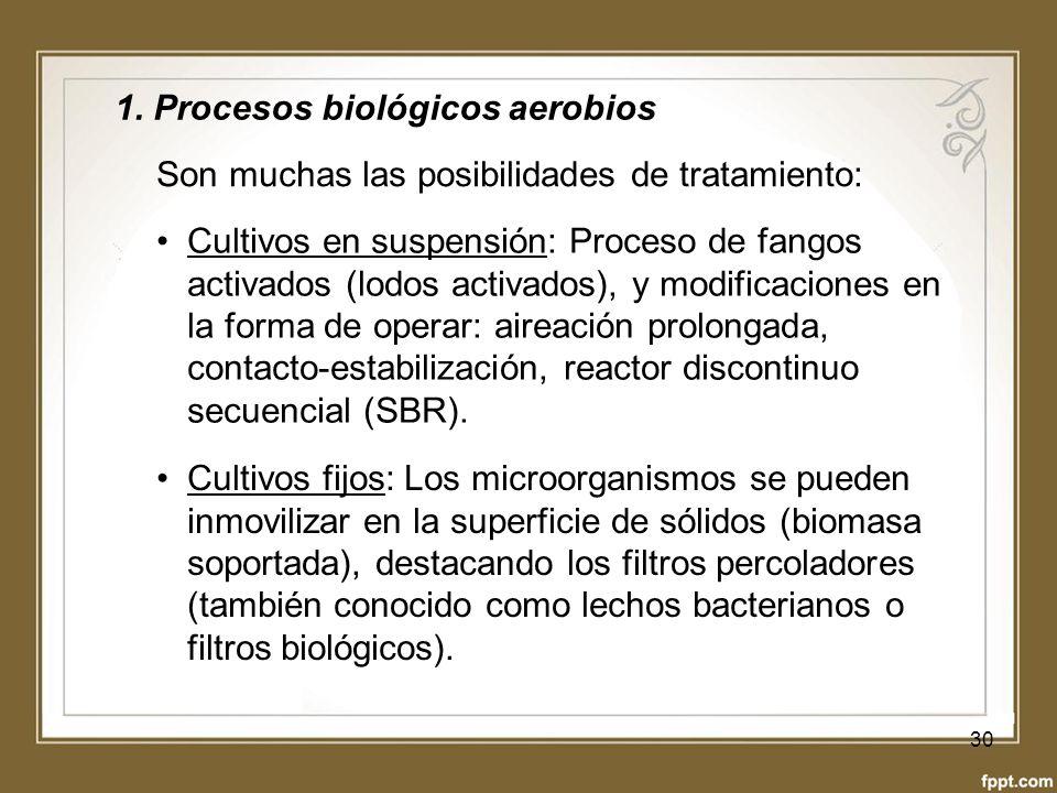 1. Procesos biológicos aerobios