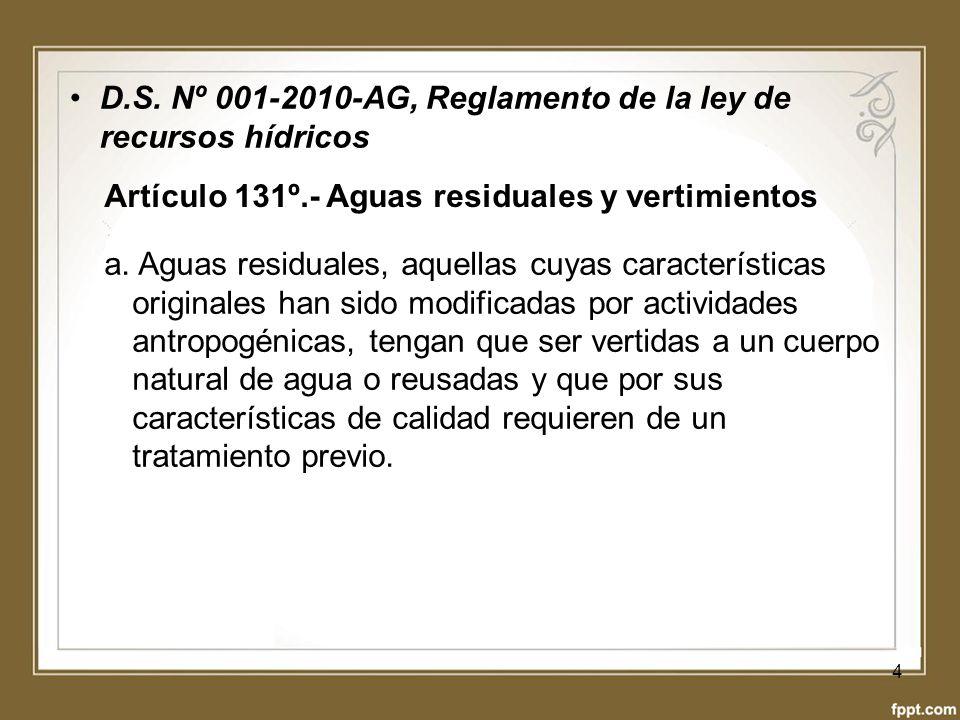 D.S. Nº 001-2010-AG, Reglamento de la ley de recursos hídricos